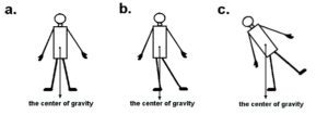 center of gravity stick figs